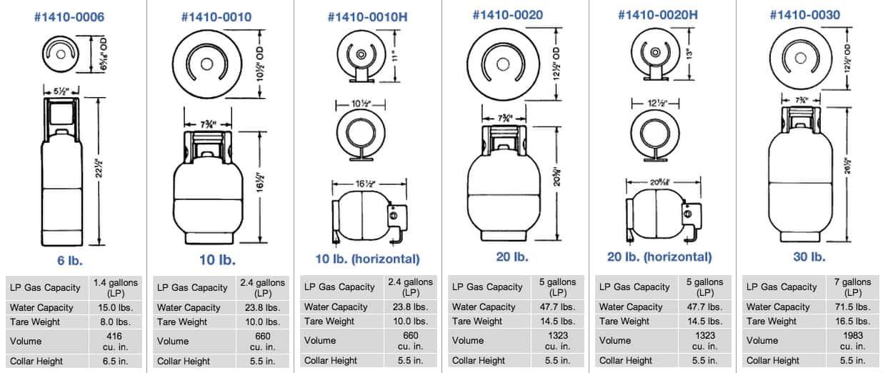 aluminum-cylinders-chart