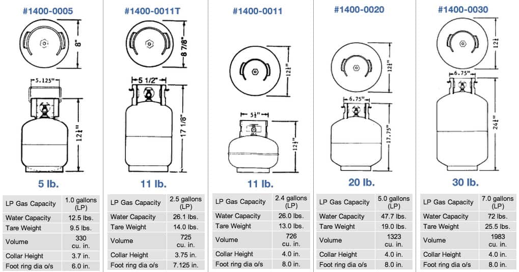 steel-cylinders-chart